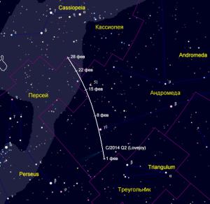 Путь кометы C/2014 Q2 в феврале