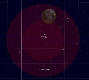 Частное лунное затмение 08.08.17
